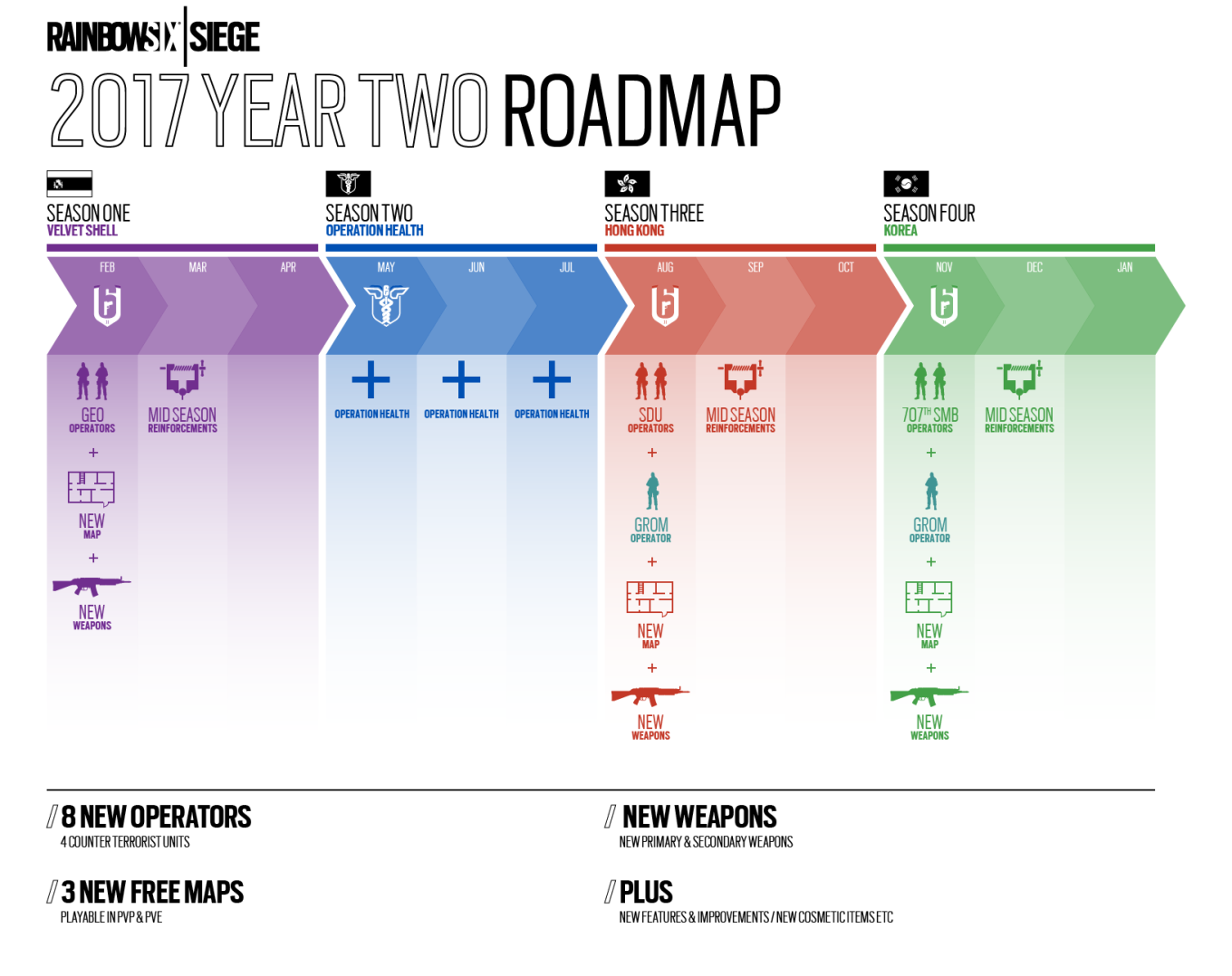 Siege2017Roadmap